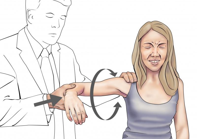 Shoulder diagnostic test Crank test